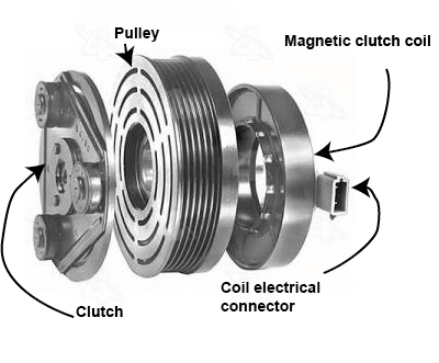 Diagram Magnetic Clutch